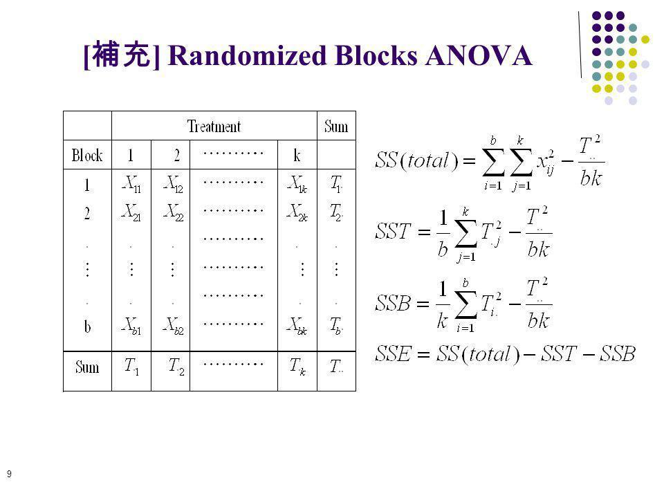 [補充] Randomized Blocks ANOVA